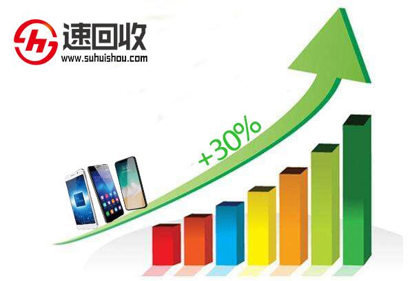 速回收平台高价安全,旧手机回收更安心