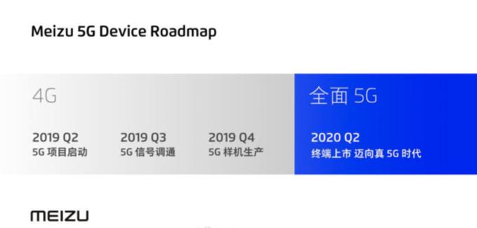 """魅族5G计划曝光,官方强调这将是""""真5G产品"""""""