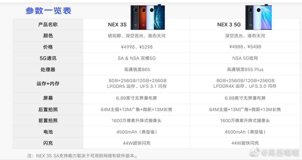 NEX 3S加量不加价依旧4998元起,高颜值+顶级性能