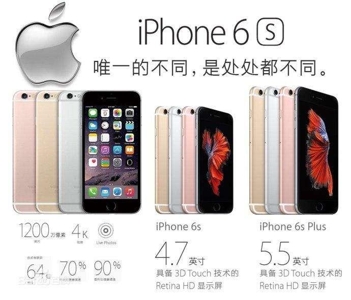 iPhone6s升级iOS 13系统香不香?小编亲身体验分享