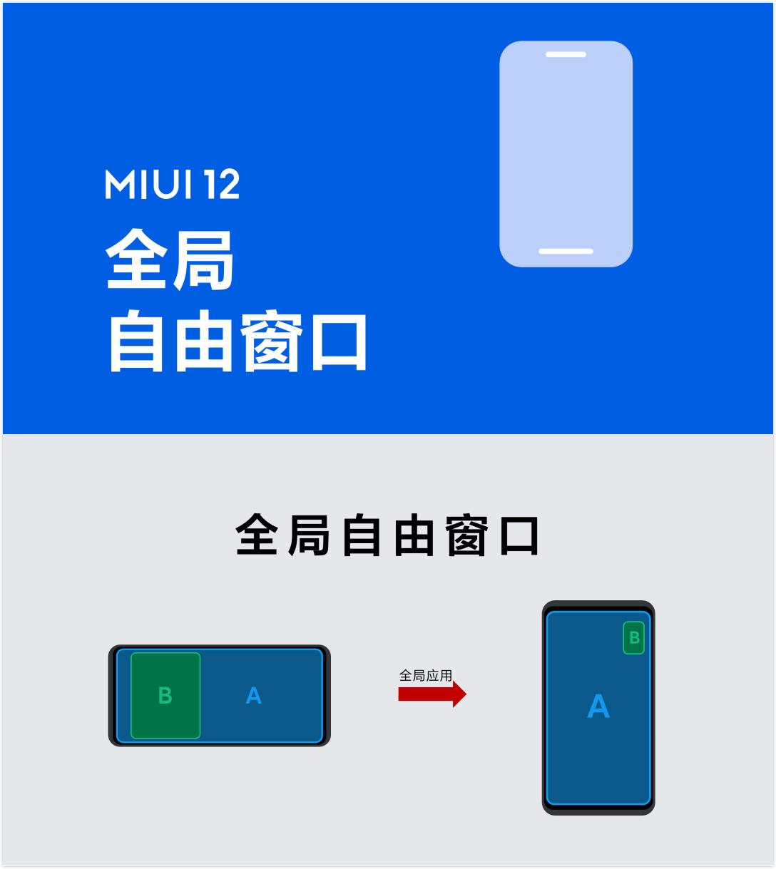 """Flyme VS MIUI12 小米被指""""抄袭"""",魅族经理发话:敬请期待"""
